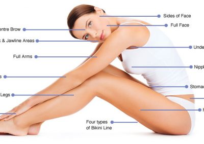 Where to use Laser Hair Removal